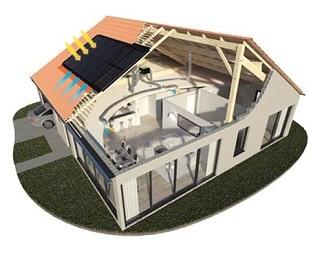 Sistema Aerovoltaico