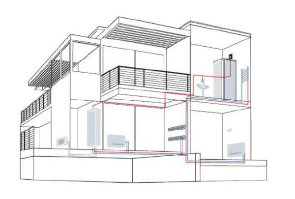 Sistema integrato e rinnovabile SiOS per il massimo comfort