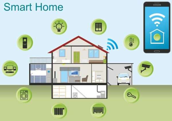 La casa del futuro domotica e connessa è realtà