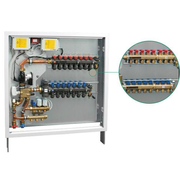 Kit Smart a basso spessore, sistema di termoregolazione di RDZ