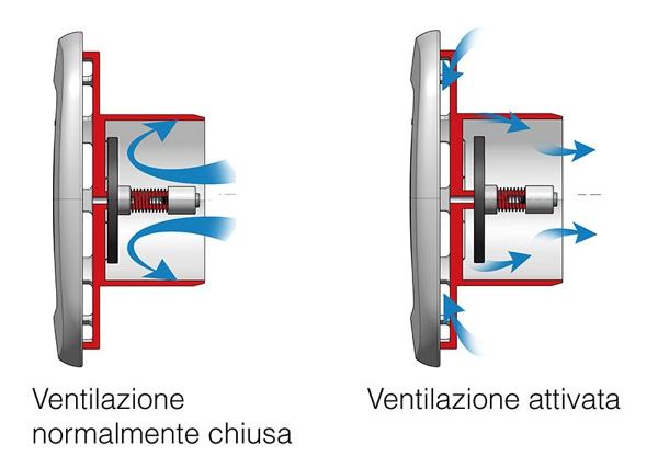 ARIO: valvola immissione aria