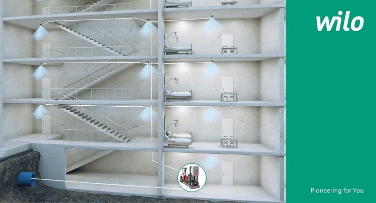 Sistemi di pressurizzazione idrica antincendio