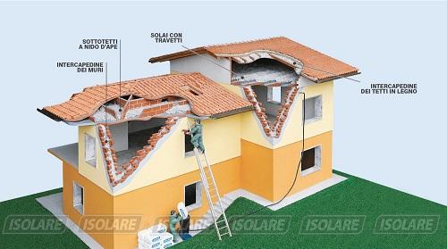 Isolante per muri esterni e interni