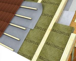 Fitrock Energy Plus – 234: pannello rigido in lana di roccia