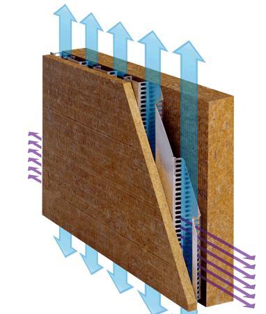 DUO CONCEPT: sistema naturale per pareti ventilate a risparmio energetico garantito