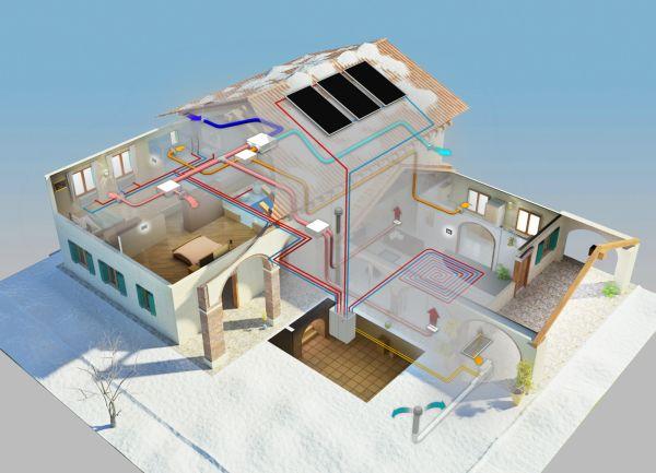 Elfosystem Gaia Maxi, il sistema ad energia rinnovabile per la riqualificazione energetica degli edifici esistenti