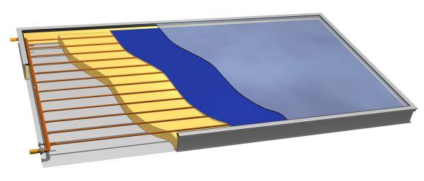Collettori solari EURO LASER