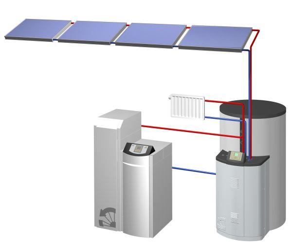 Sistema per il riscaldamento solare RATIOcompact