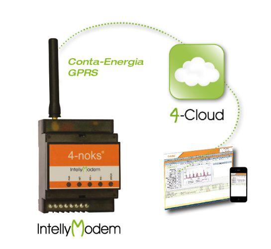 I dati impianti fotovoltaici sempre a disposizione grazie a IntellyModem e 4-Cloud