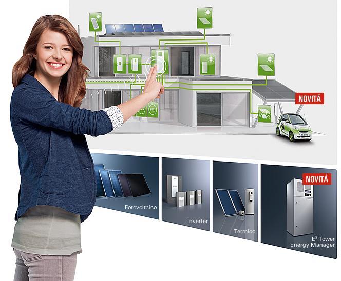 Schüco a Solarexpo – La nuova frontiera dell'efficienza energetica con Energy3