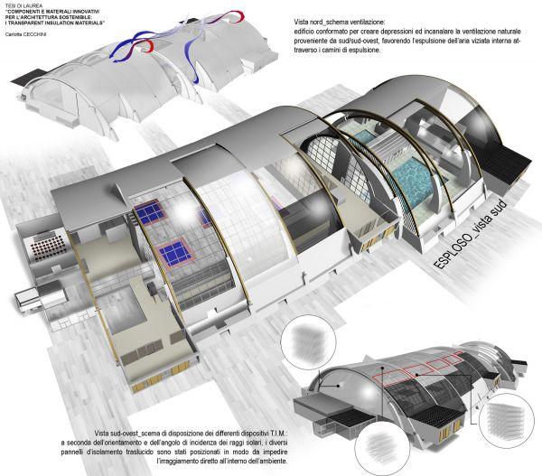 Concorso Architettura Sostenibile_Progetto_ Vincitore_Nuove costruzioni_Arch. Carlotta Cecchini