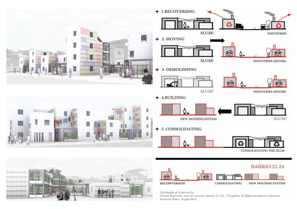 2012_Expoedilizia_ Concorso Architettura Sostenibile_Progetto_ Vincitore_Recupero_Arch. Flavia Restaldi-1