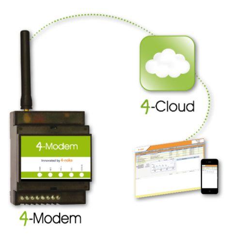 4-MODEM e 4-CLOUD: soluzione vincente per controllare i consumi elettrici