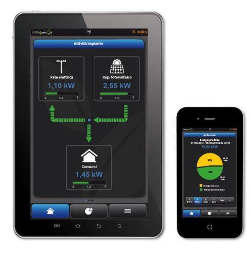 Elios4you: nuova App per monitorare gli impianti fv residenziali