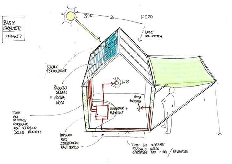 Tiny house Diogene, un sistema off-grid