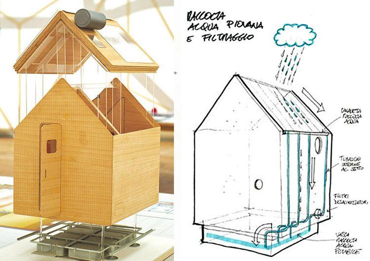 Diogene: sistema di riciclo delle acque piovane