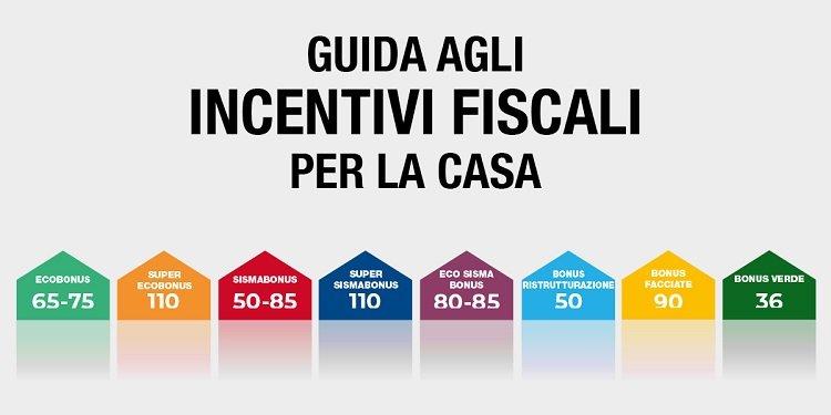 Guida Fassa Bortolo agli incentivi fiscali