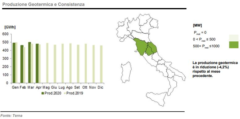 Geotermico: produzione e consistenza ad aprile 2020