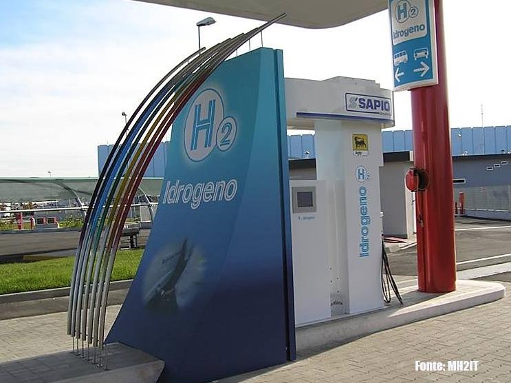Idrogeno: ecco i piani dell'Italia e delle aziende