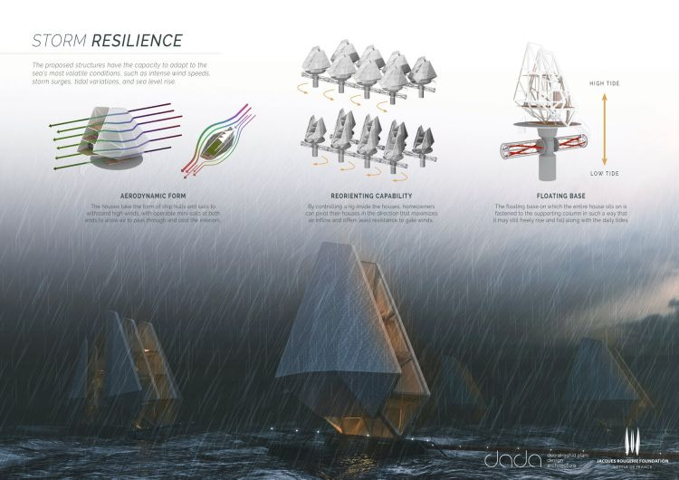 Currents for currents, abitazioni galleggianti in grado di resistere alle tempeste.