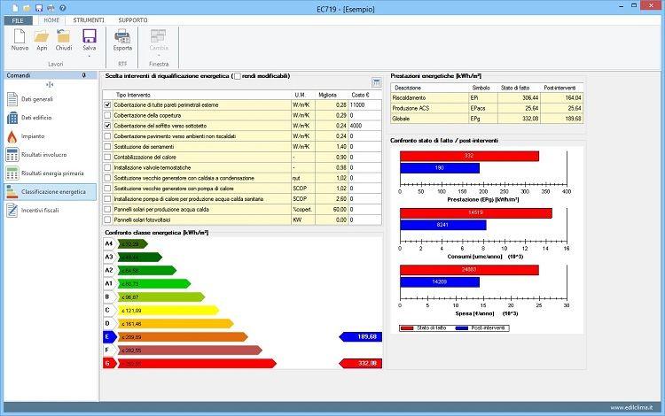 Diagnosi energetica preliminare e bonus fiscali con EC719