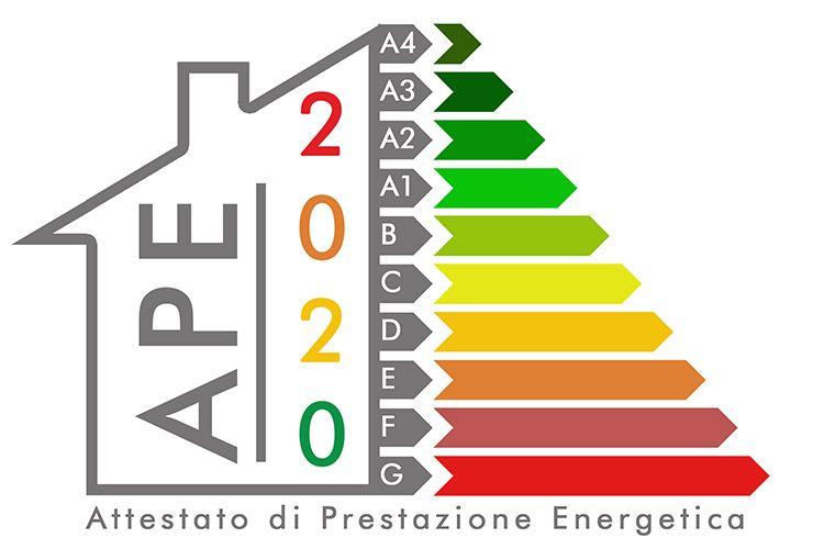 Nuovo APE: tutte le novità del Dlgs 48/2020