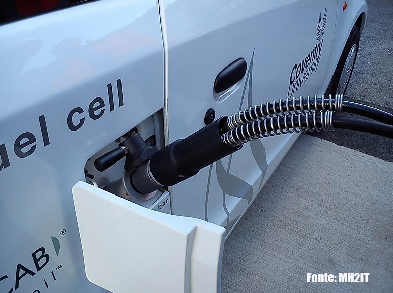 Idrogeno per applicazioni automobilistiche