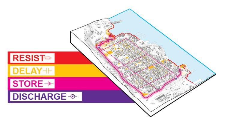 progetto di OMA secondo classificato nel concorso internazionale concorso internazionale Rebuild by Design Hurricane Sandy Design Competition