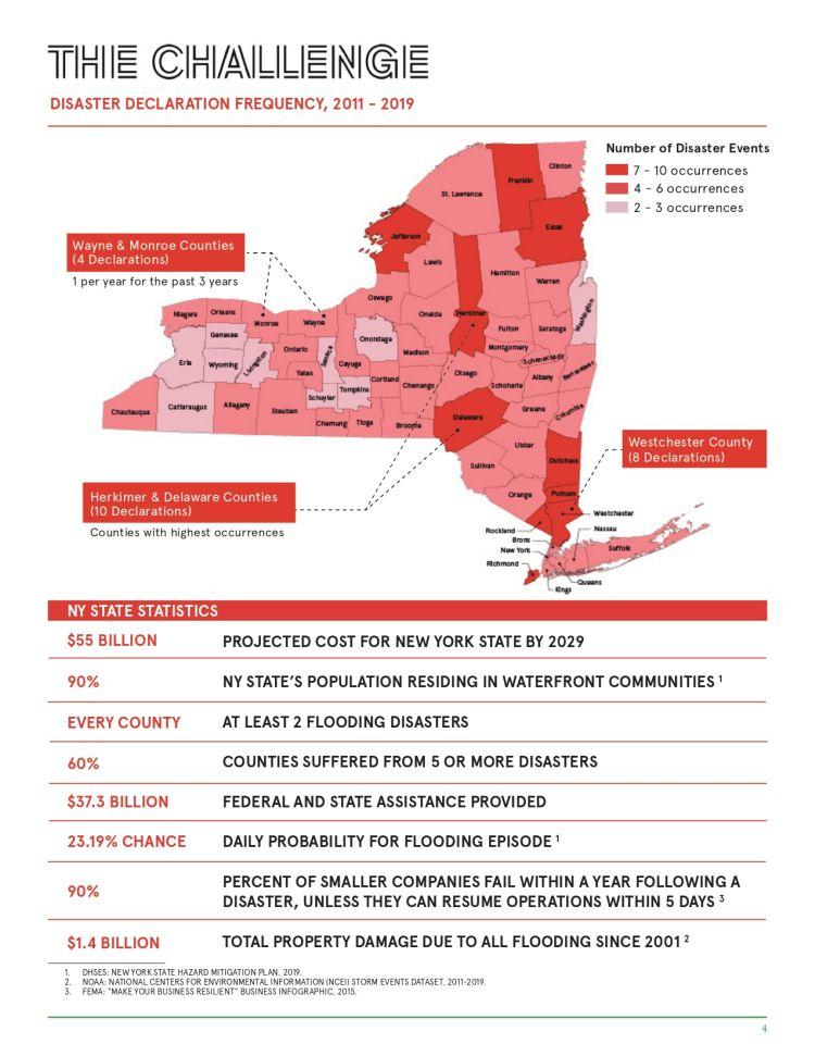 Frequenza dei disastri climatici nello stato di New York nel periodo 2011-2019