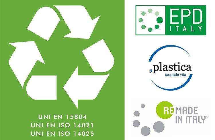 La certificazione ambientale di prodotto
