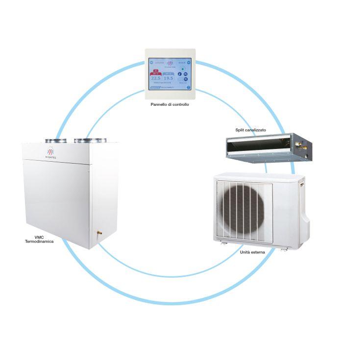 UltrAir è il sistema di ventilazione meccanica controllata di MyDatec