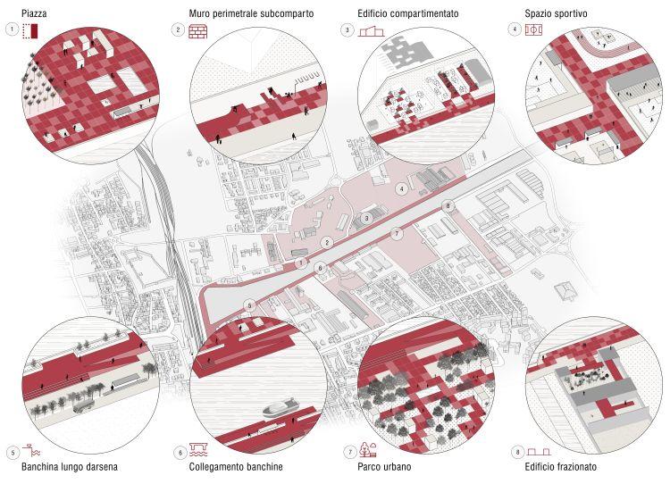 Esempi applicativi della strategia urbana in alcuni elementi di contesto nella Darsena di Ravenna