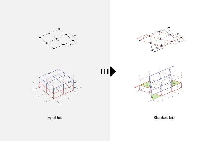 Mitosis: la forma romboidale dei singoli moduli