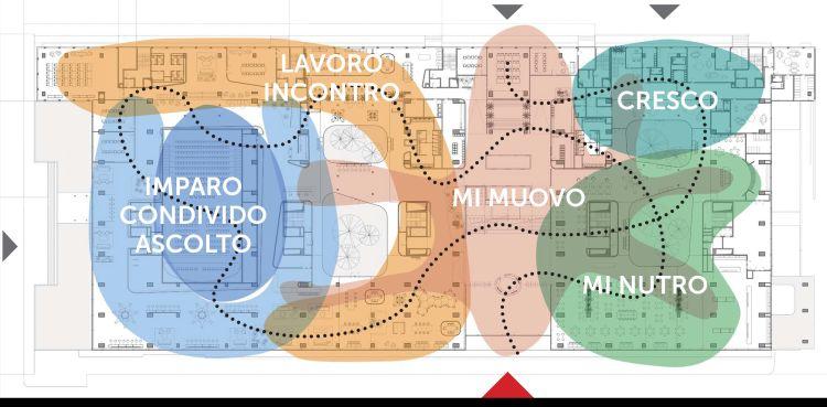Schema delle principali funzioni del livello zero della nuova sede Enel a Roma