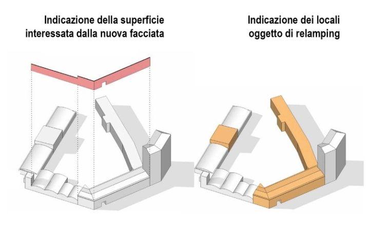 Schema di intervento su facciate e locali interni della nuova sede dell'ASM di Vercelli