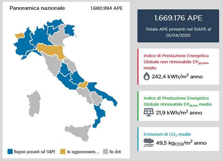 Totale APE in Italia al 1 aprile 2020