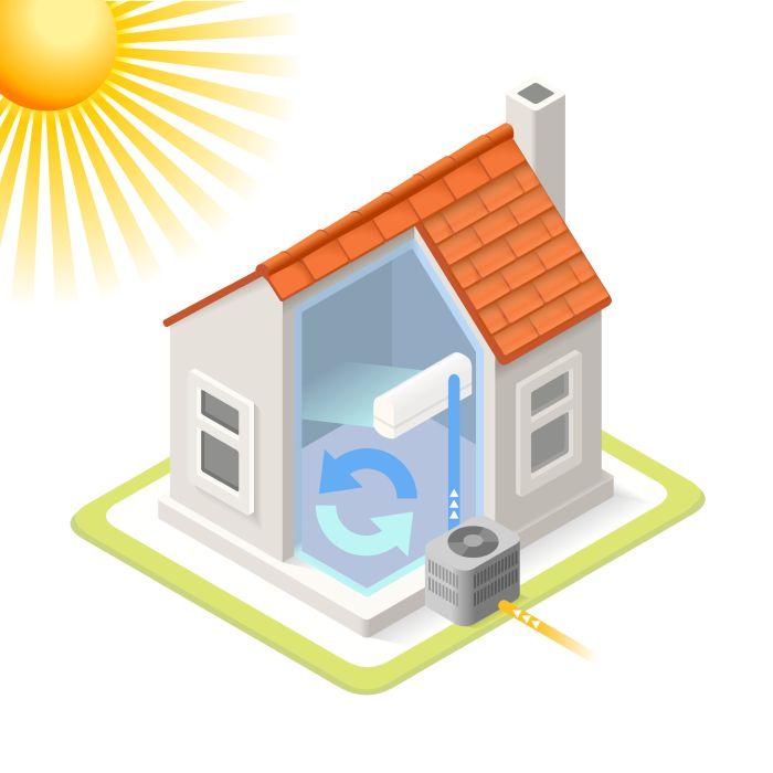 Pompa di calore 3 in uno: tipologie e funzionamento