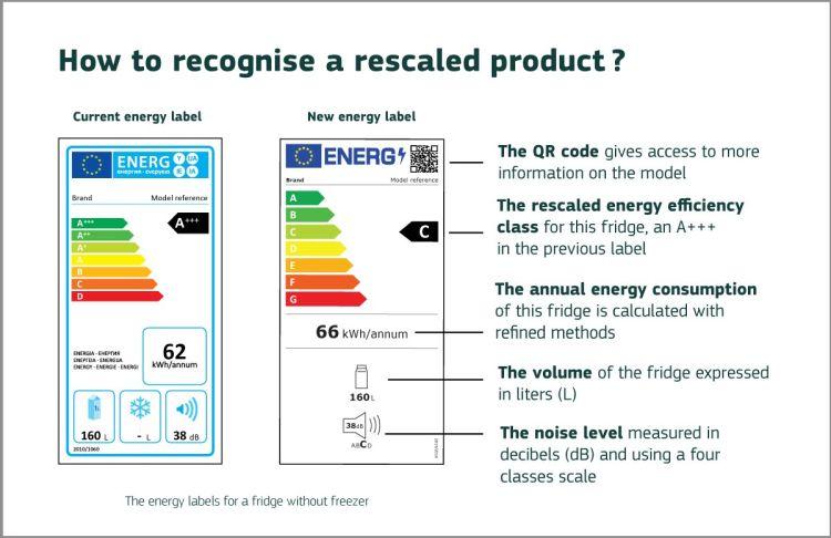 Nuove etichette energetiche, differenze rispetto alle vecchie