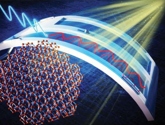 Finestre fotovoltaiche: efficienza record grazie alle nanoparticelle di carbonio