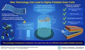 I pannelli fotovoltaici di nuova generazione? Flessibili e resistenti
