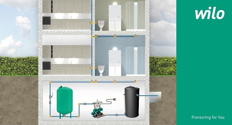 Sistema di pressurizzazione idrica Wilo-COE-2 EMHIL
