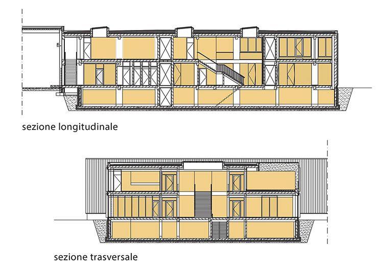 Geelen Counterflow, sezione longitudinale e trasversale