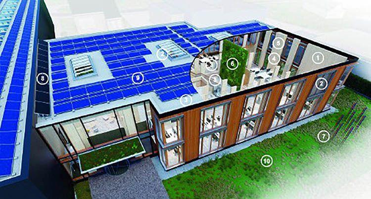 Geelen Counterflow, tecnologie sostenibili e bioclimatica