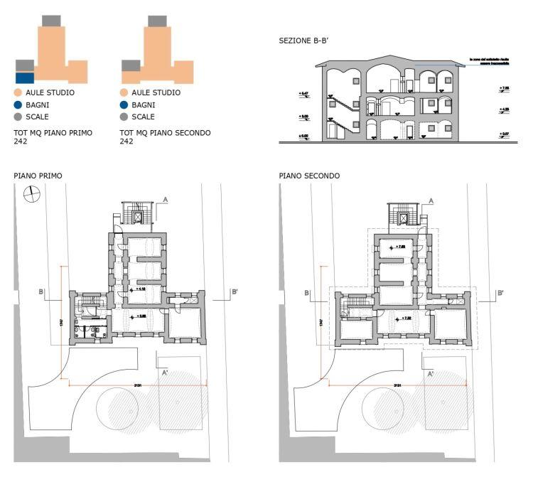 Busto Arsizio, Piante e sezioni del progetto di riqualificazione delle ex carceri