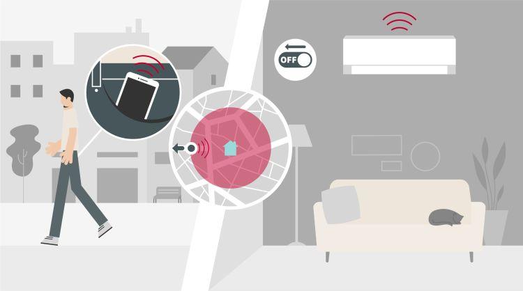 Hitachi, climatizzatore Dodai FrostWash sempre connesso e dotato di innovative funzioni