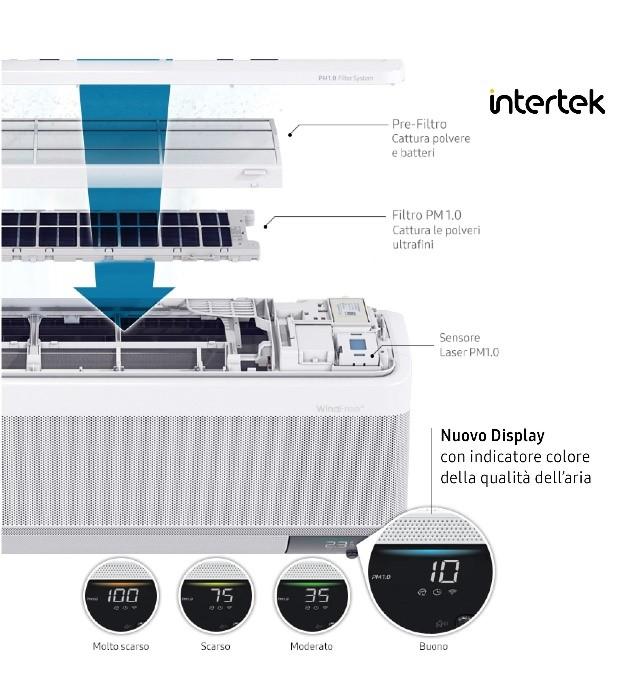 Samsung Climate Solutions – Filtro PM1.0 in grado di catturare polveri ultrasottili ed eliminare batteri