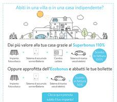Scegli tra Superbonus ed Ecobonus con sonnen 7