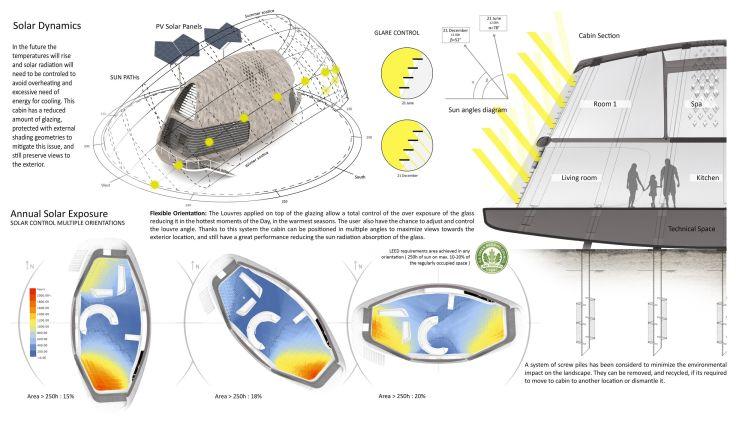 Biocabine autosufficienti per l'età post cambiamenti climatici