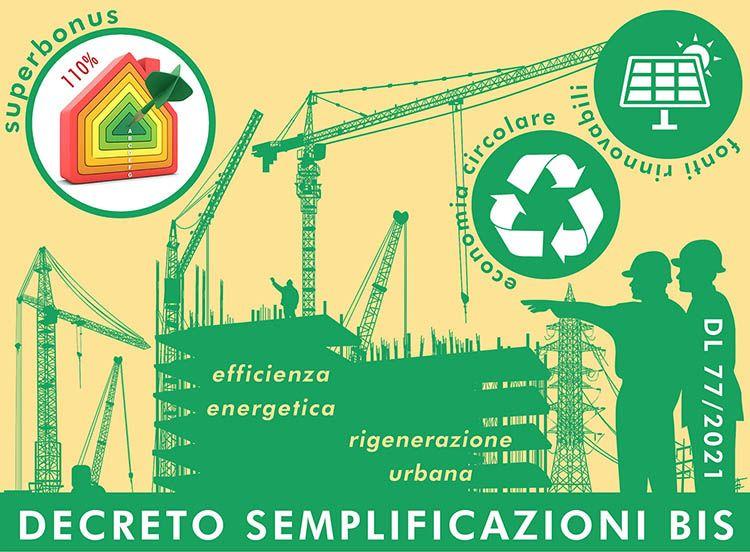 """La conversione in legge del """"decreto semplificazioni bis"""": Superbonus, fonti rinnovabili, economia circolare"""