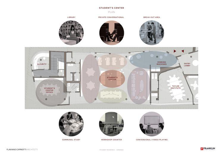 La suddivisione degli spazi del nuovo campus Franklin University Switzerland